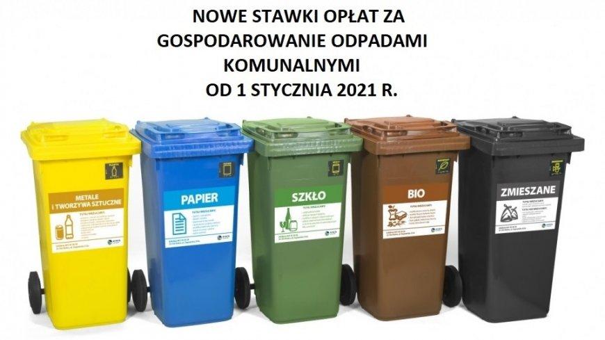 Zawiadomienie o zmianie wysokości stawek opłaty za gospodarowanie odpadami komunalnymi obowiązujących od 1 stycznia 2021 r.
